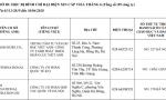 Tập đoàn ICO Group chính thức bị cấm xin visa du học Nhật Bản
