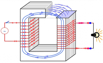 máy biến điện áp 1 chiều