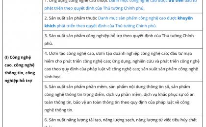 Danh mục ngành nghề được ưu đãi đầu tư tại Việt Nam